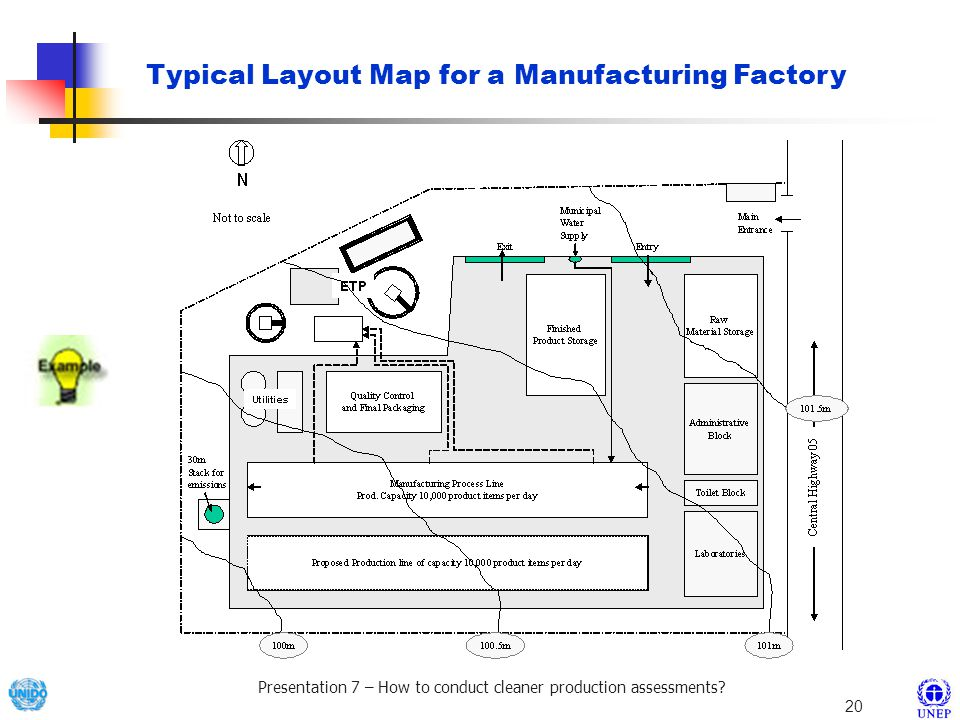 Typical Layout Map for a Manufacturing Factory