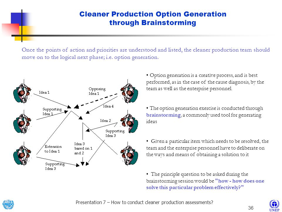 Cleaner Production Option Generation through Brainstorming