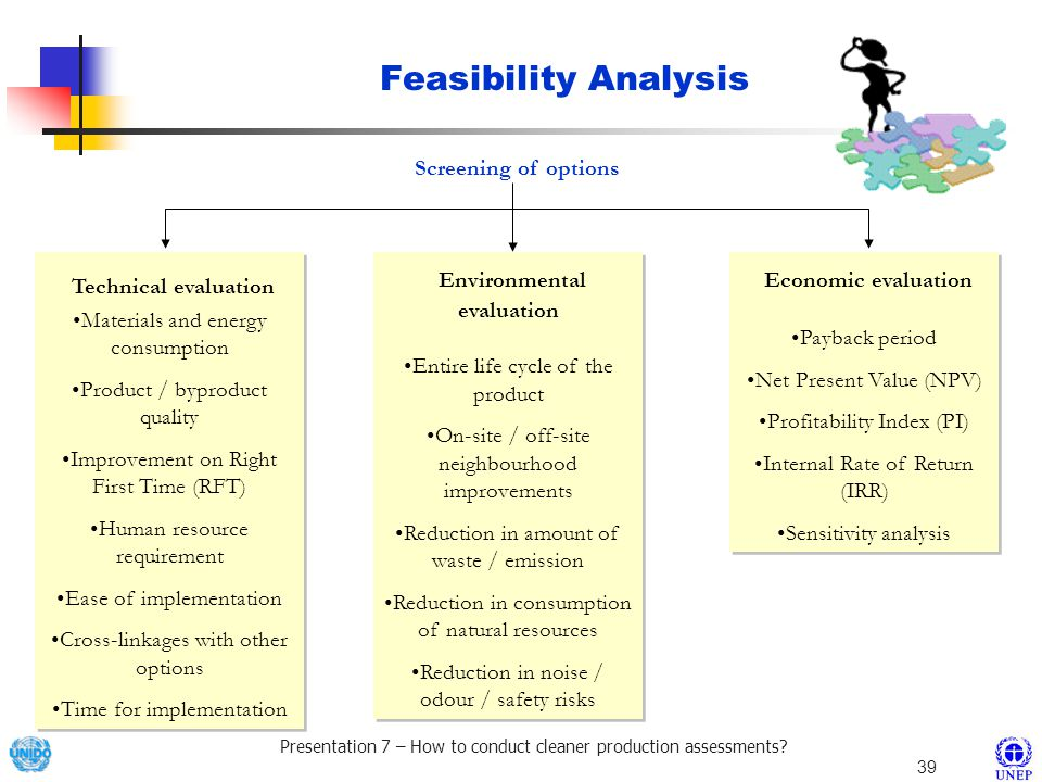 Feasibility Analysis Technical evaluation Environmental evaluation