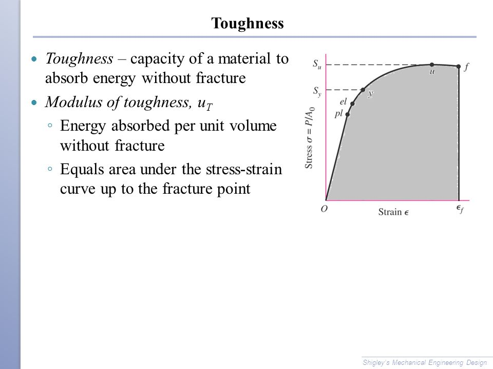 Toughness – capacity of a material to absorb energy without fracture