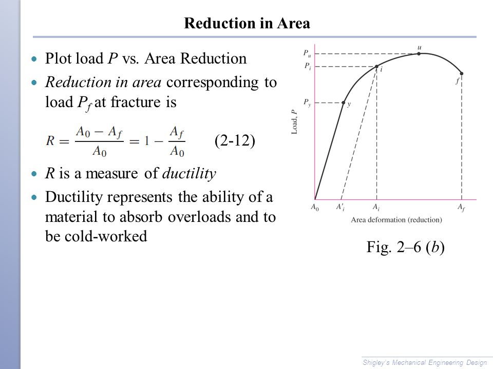 Plot load P vs. Area Reduction