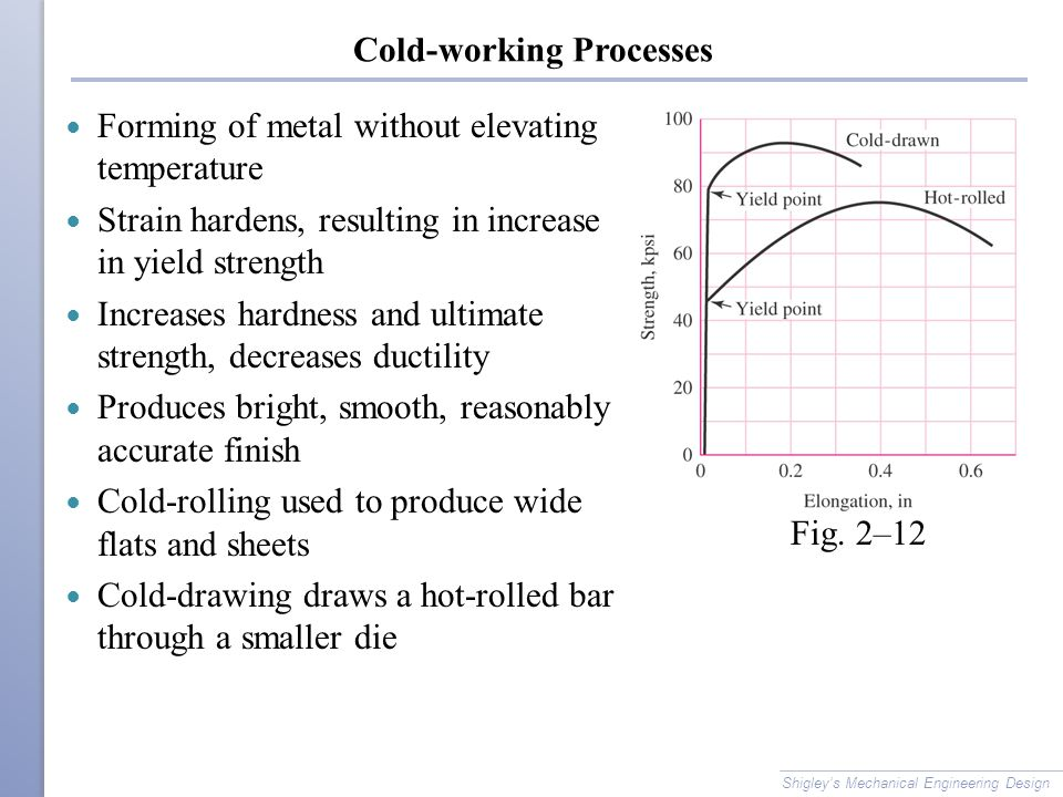 Cold-working Processes