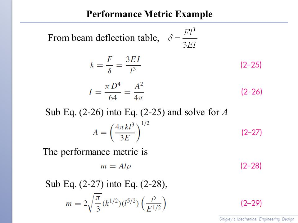 Performance Metric Example