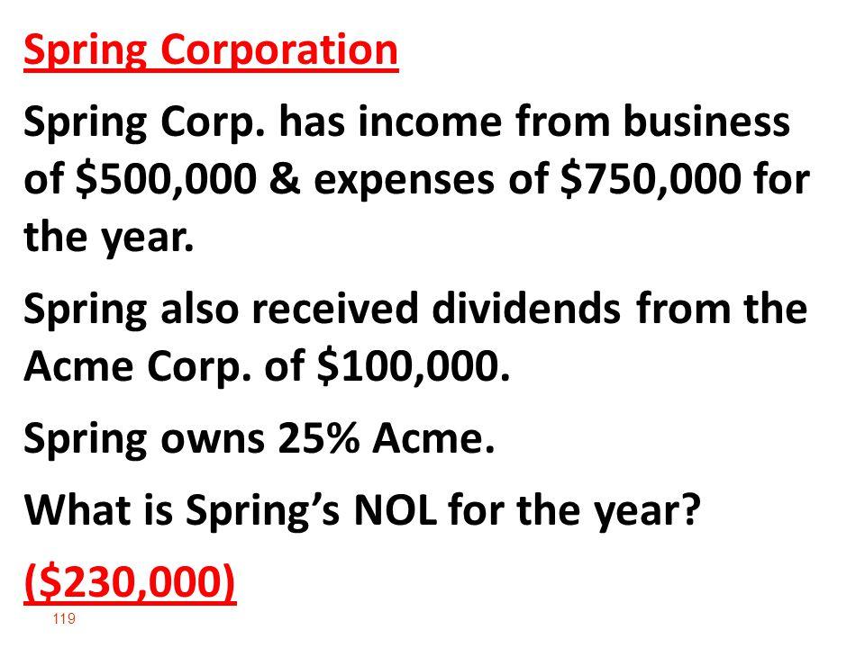 Spring Corporation Spring Corp