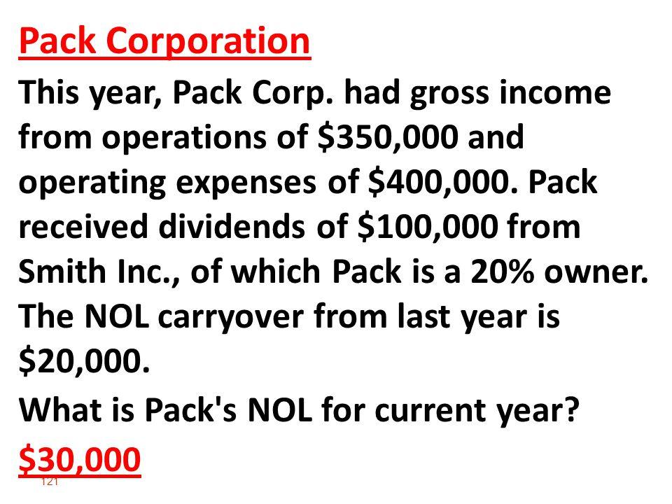 Pack Corporation