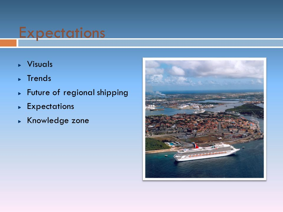 Expectations Visuals Trends Future of regional shipping Expectations