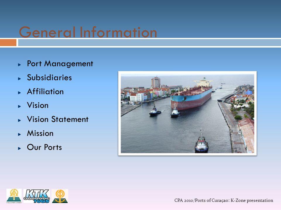 CPA 2010/Ports of Curaçao: K-Zone presentation