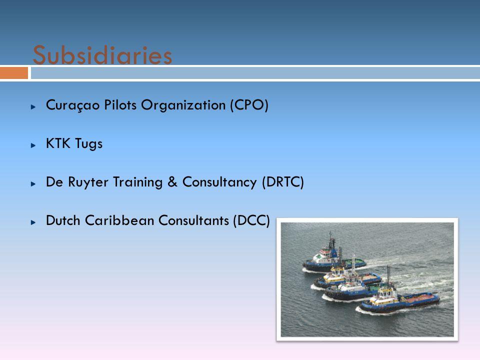 Subsidiaries Curaçao Pilots Organization (CPO) KTK Tugs