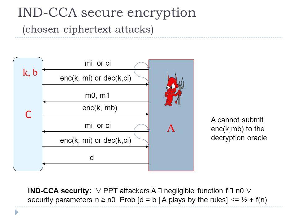 IND-CCA secure encryption (chosen-ciphertext attacks)