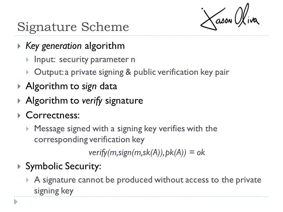 verify(m,sign(m,sk(A)), pk(A)) = ok
