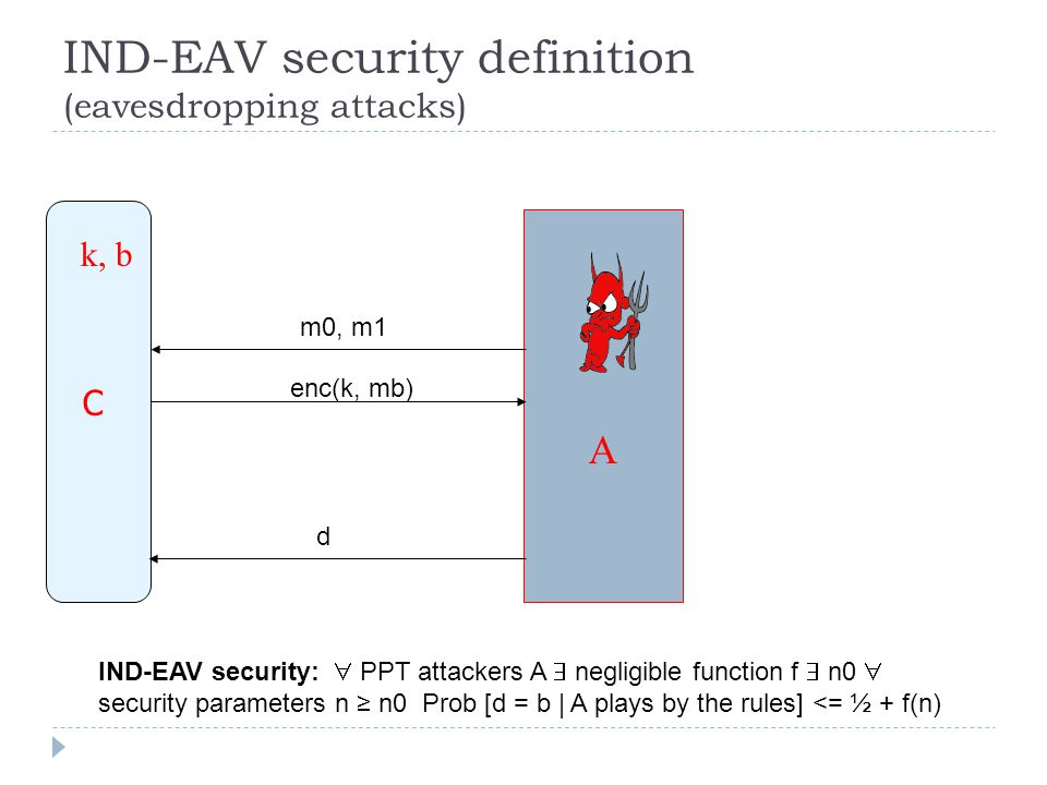 IND-EAV security definition (eavesdropping attacks)