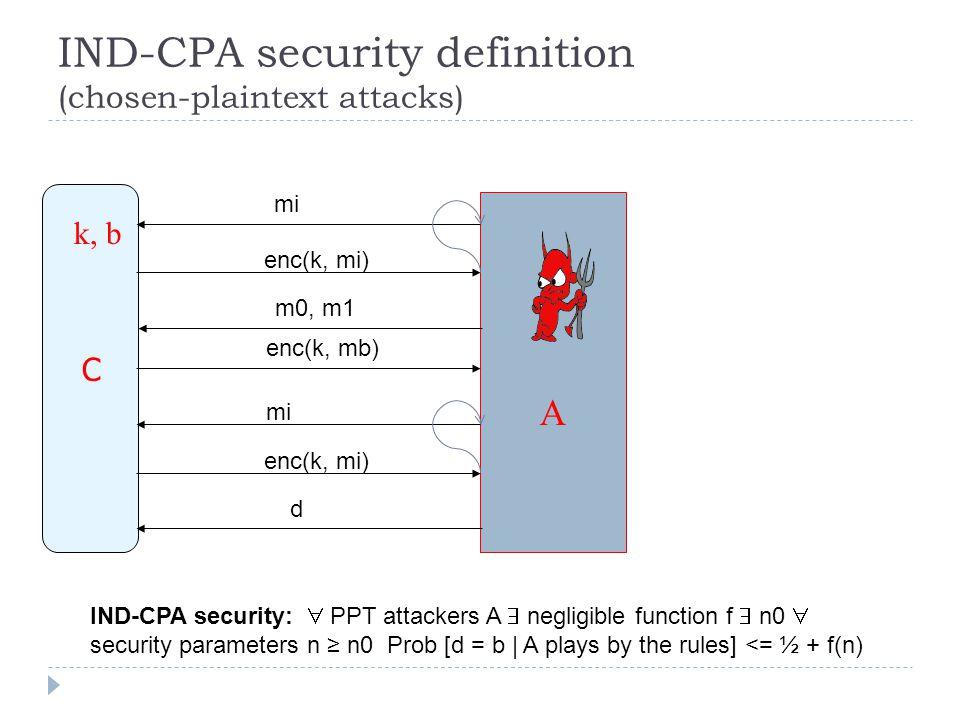 IND-CPA security definition (chosen-plaintext attacks)