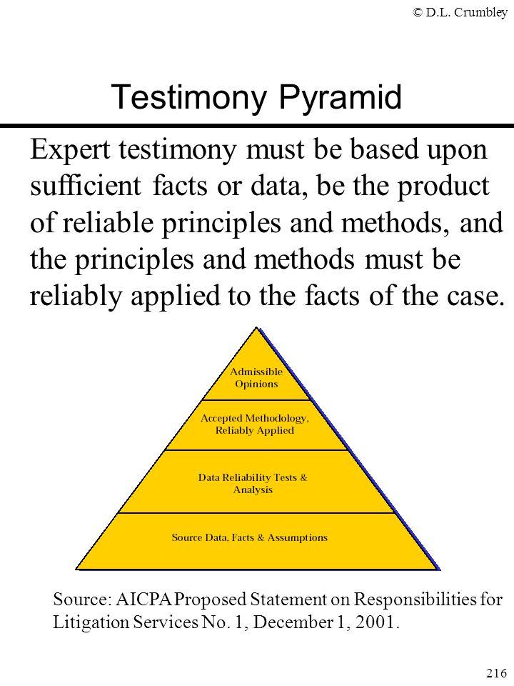 Testimony Pyramid