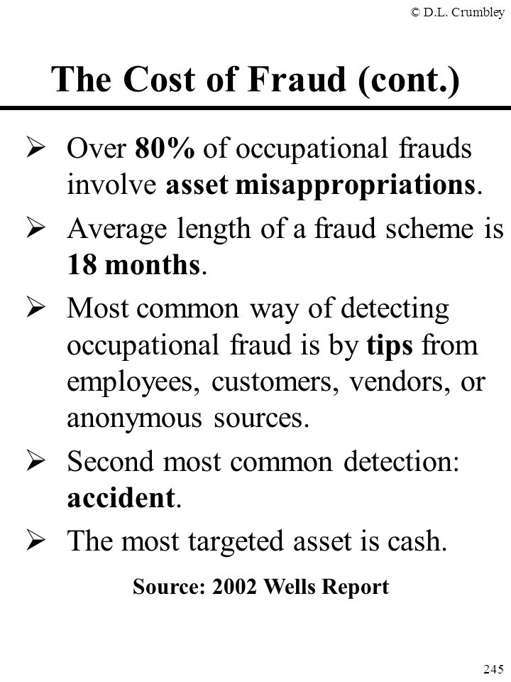 The Cost of Fraud (cont.)