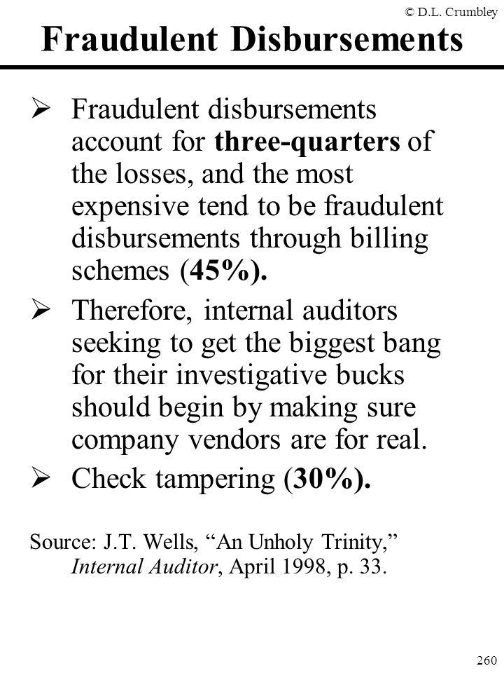 Fraudulent Disbursements