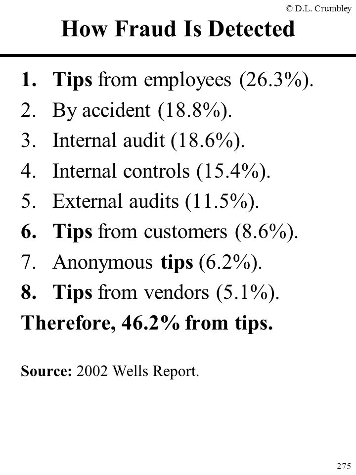 How Fraud Is Detected Tips from employees (26.3%).