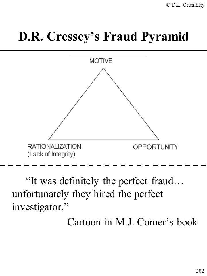 D.R. Cressey's Fraud Pyramid