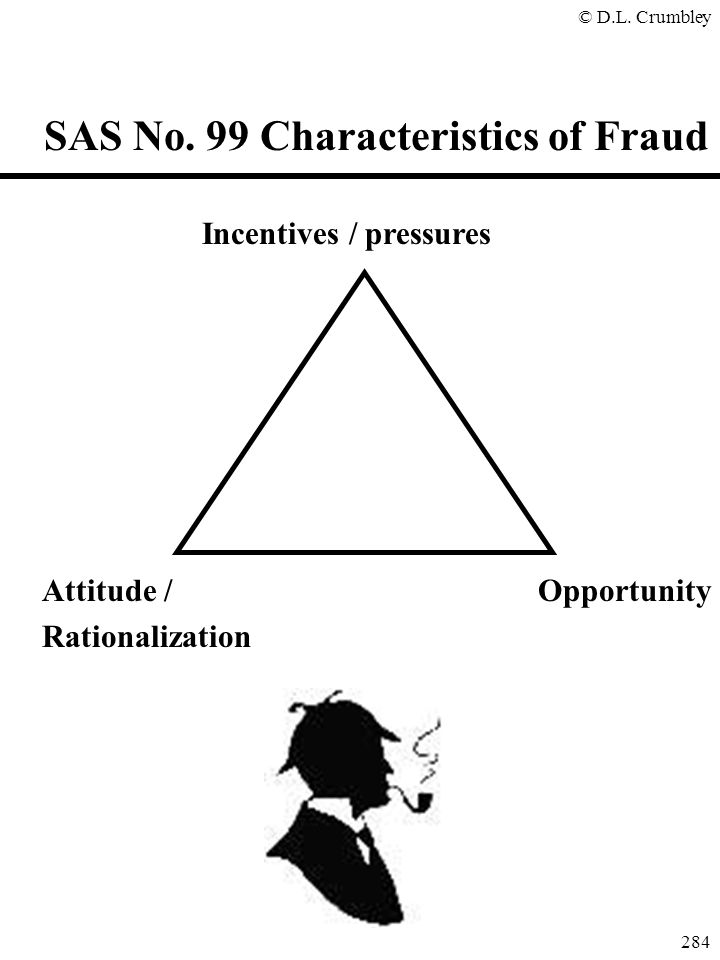 SAS No. 99 Characteristics of Fraud