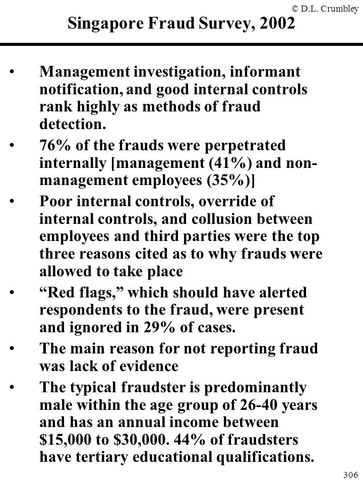 Singapore Fraud Survey, 2002