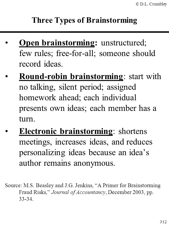 Three Types of Brainstorming