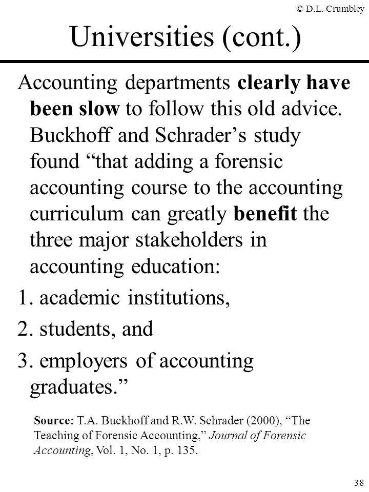 Universities (cont.)