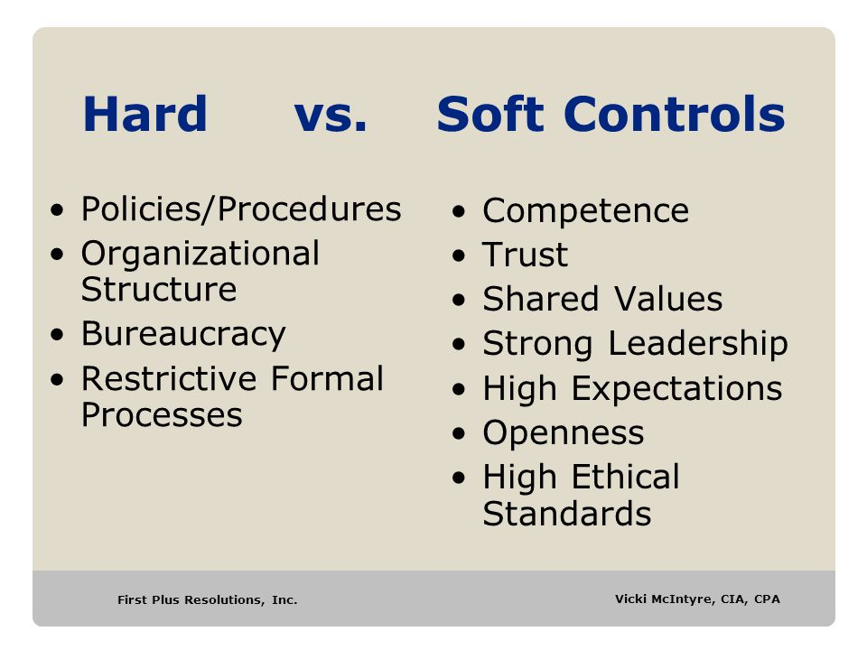 Hard vs. Soft Controls Policies/Procedures Competence