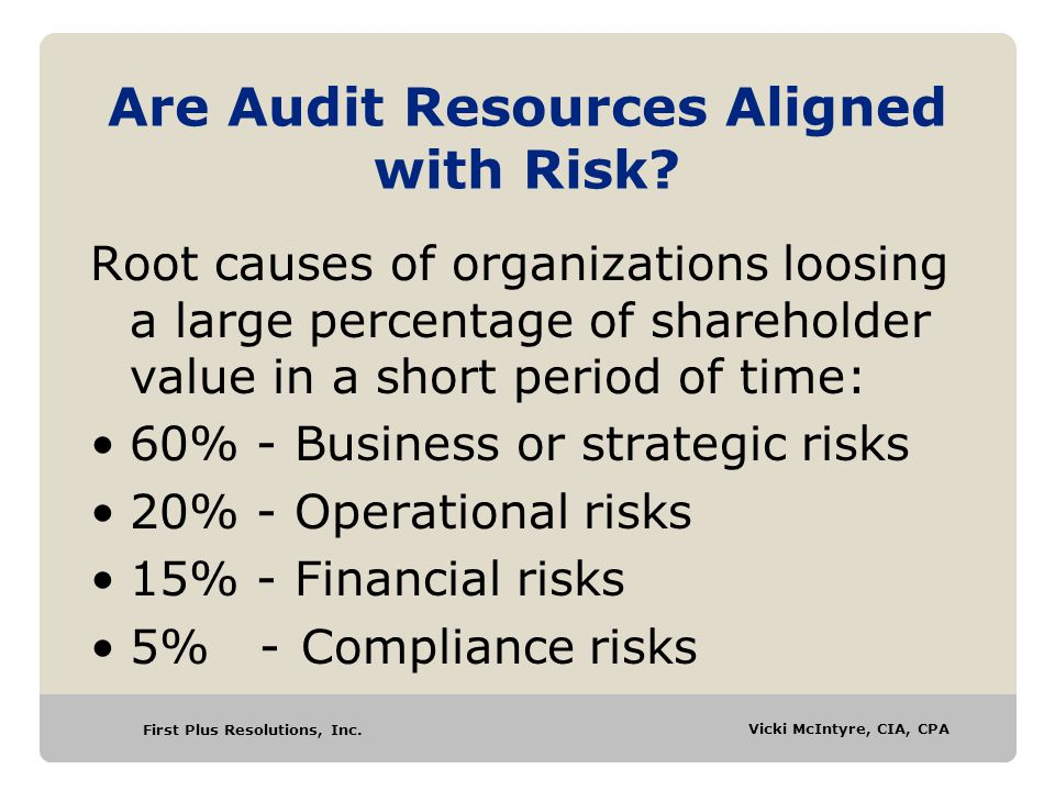 Are Audit Resources Aligned with Risk