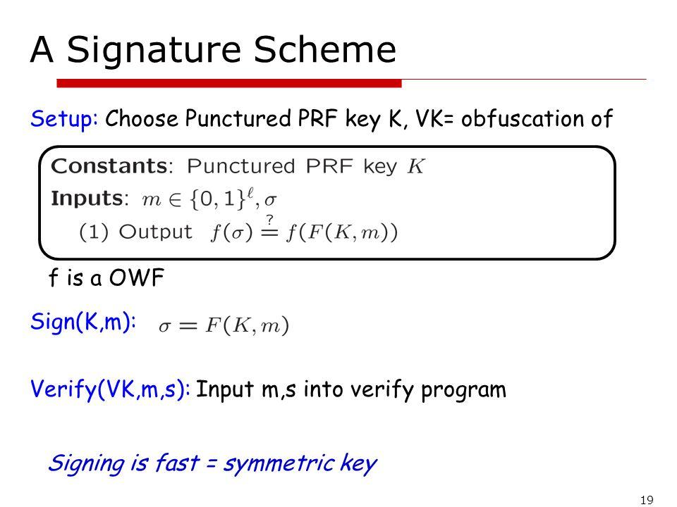 A Signature Scheme Setup: Choose Punctured PRF key K, VK= obfuscation of. f is a OWF. Sign(K,m): Verify(VK,m,s): Input m,s into verify program.