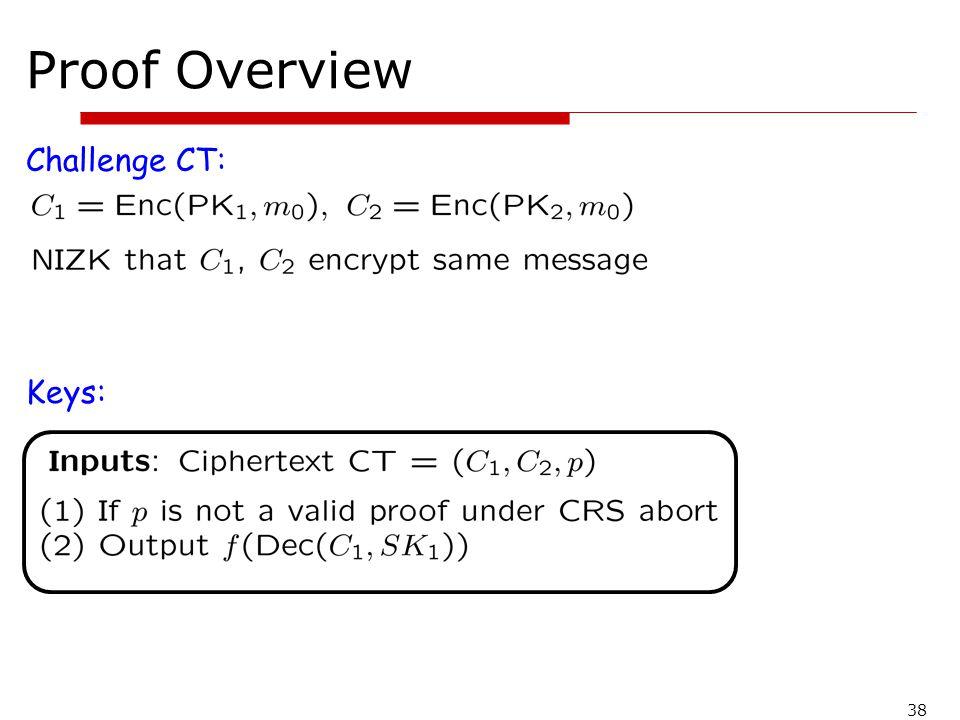 Proof Overview Challenge CT: Keys: 38