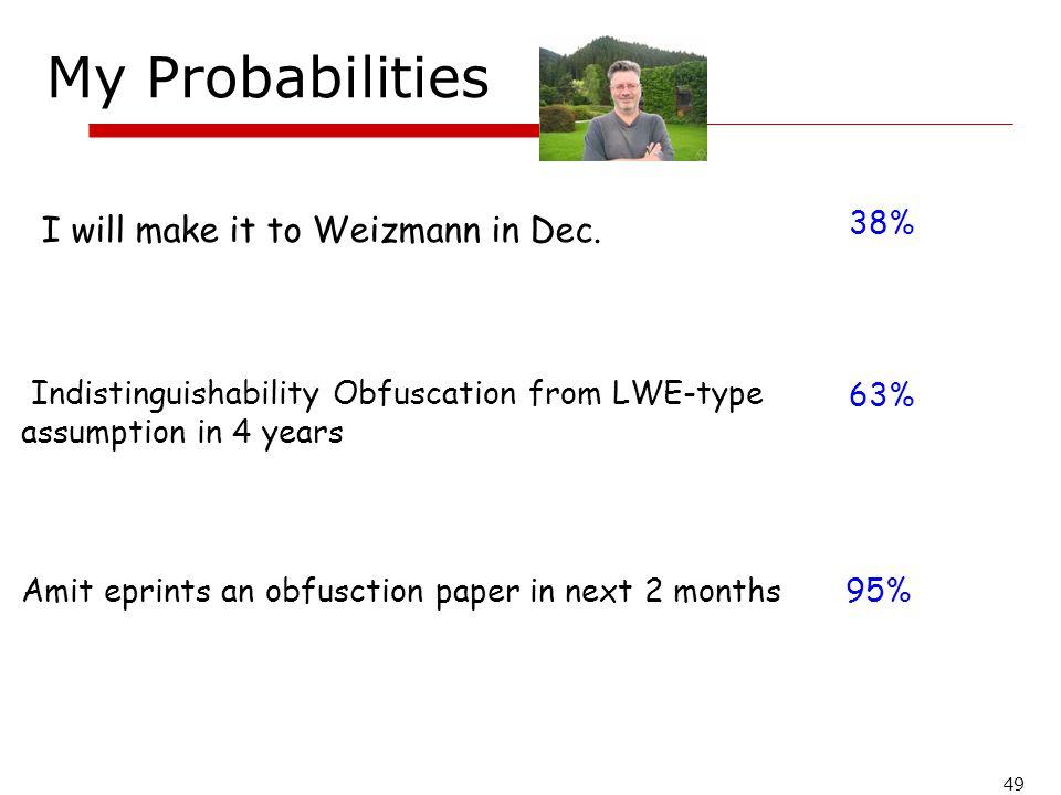 My Probabilities I will make it to Weizmann in Dec. 38%