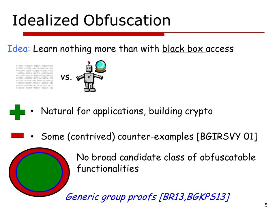 Idealized Obfuscation