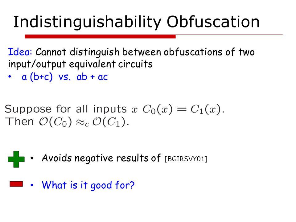 Indistinguishability Obfuscation