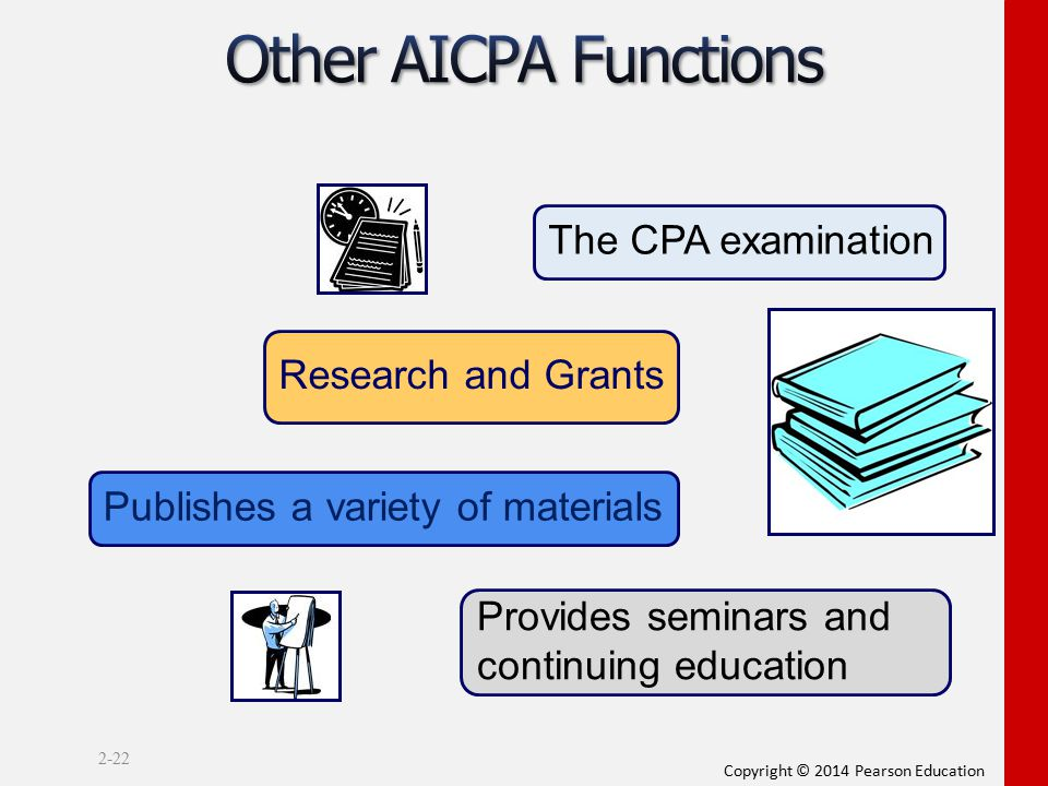 Other AICPA Functions The CPA examination Research and Grants