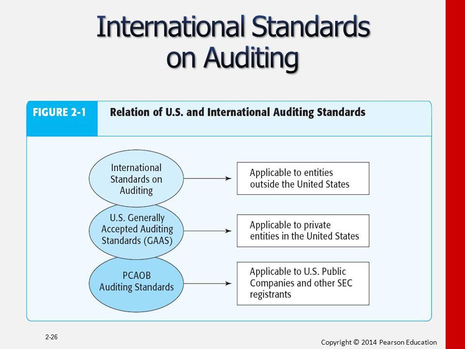 International Standards on Auditing