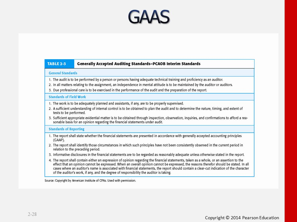 GAAS These standards represent the minimum standards of performance.