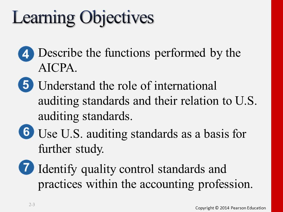 Learning Objectives Describe the functions performed by the AICPA.
