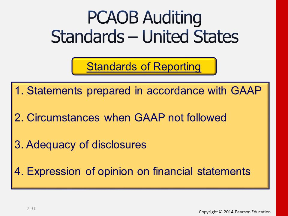 relationship between quality control and generally accepted auditing standards