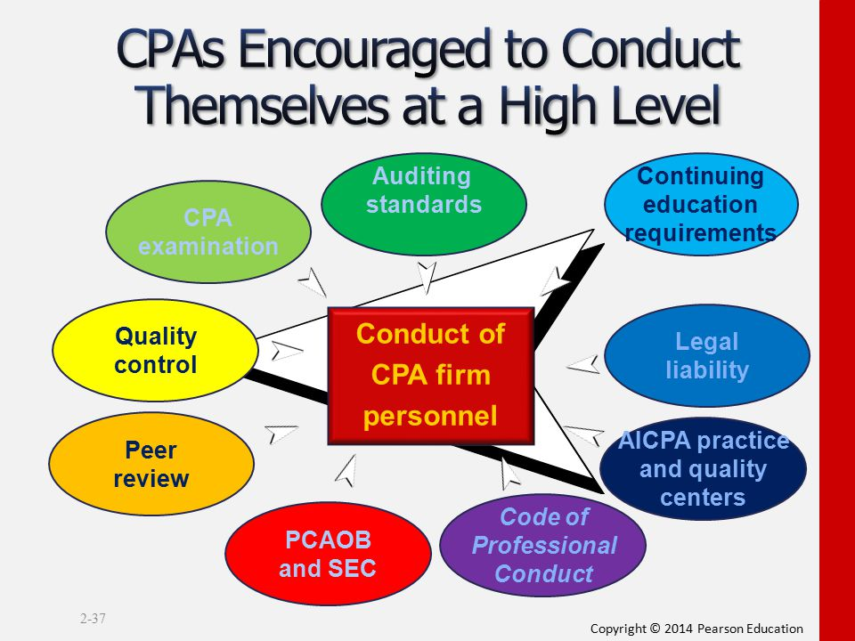 CPAs Encouraged to Conduct Themselves at a High Level