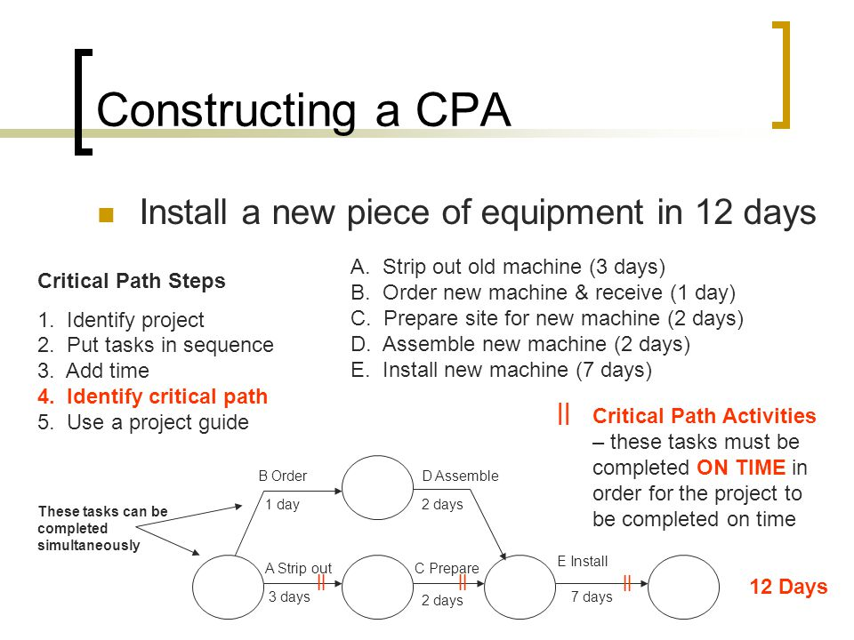 Constructing a CPA Install a new piece of equipment in 12 days ||