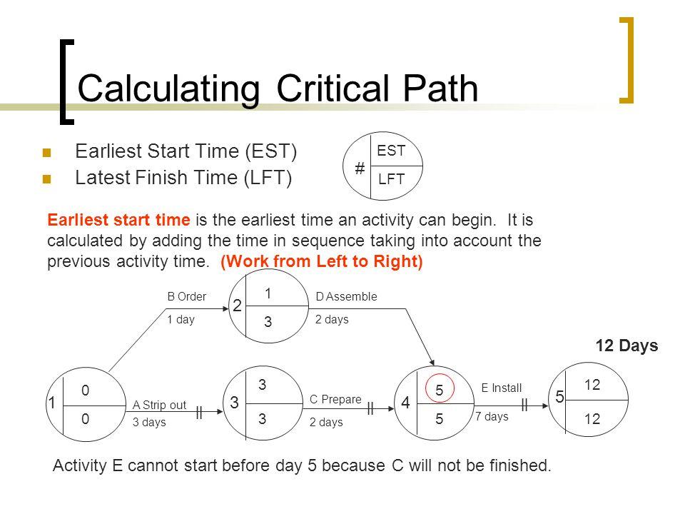 Calculating Critical Path