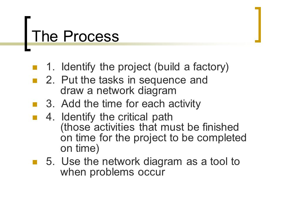 The Process 1. Identify the project (build a factory)