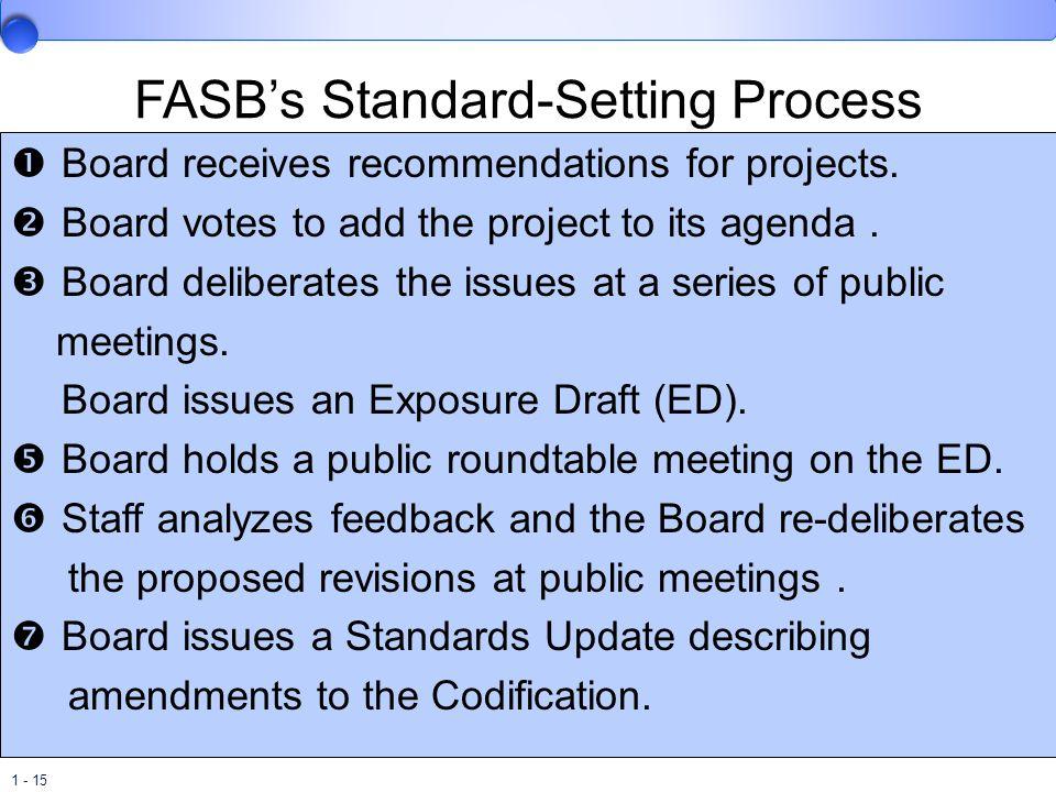 FASB's Standard-Setting Process
