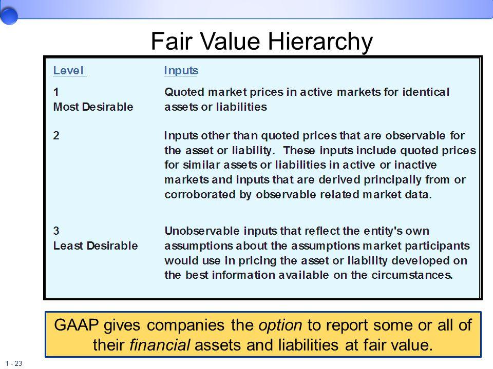Fair Value Hierarchy