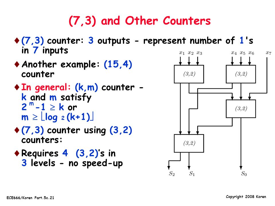 (7,3) and Other Counters (7,3) counter: 3 outputs - represent number of 1 s in 7 inputs. Another example: (15,4) counter.
