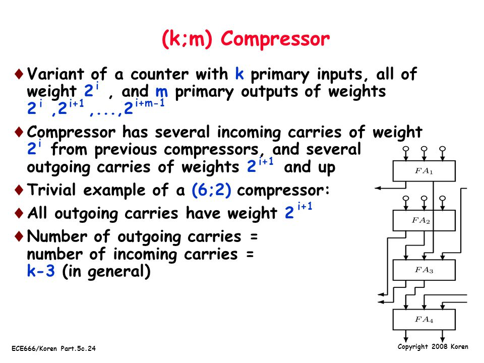 (k;m) Compressor Variant of a counter with k primary inputs, all of weight 2 , and m primary outputs of weights 2 ,2 ,...,2.