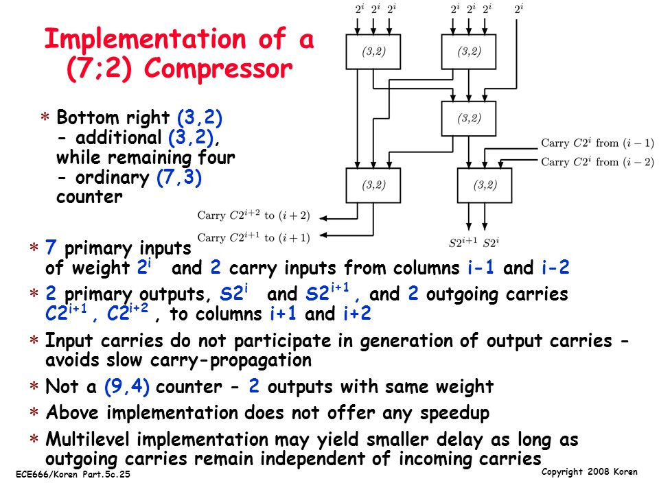 Implementation of a (7;2) Compressor