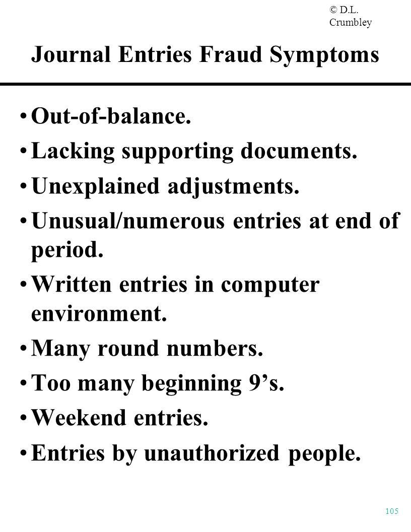 Journal Entries Fraud Symptoms
