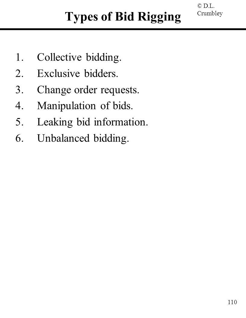 Types of Bid Rigging Collective bidding. Exclusive bidders.