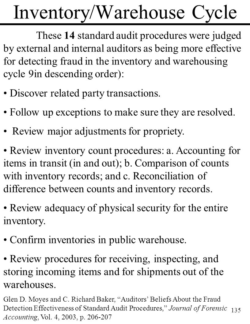 Inventory/Warehouse Cycle