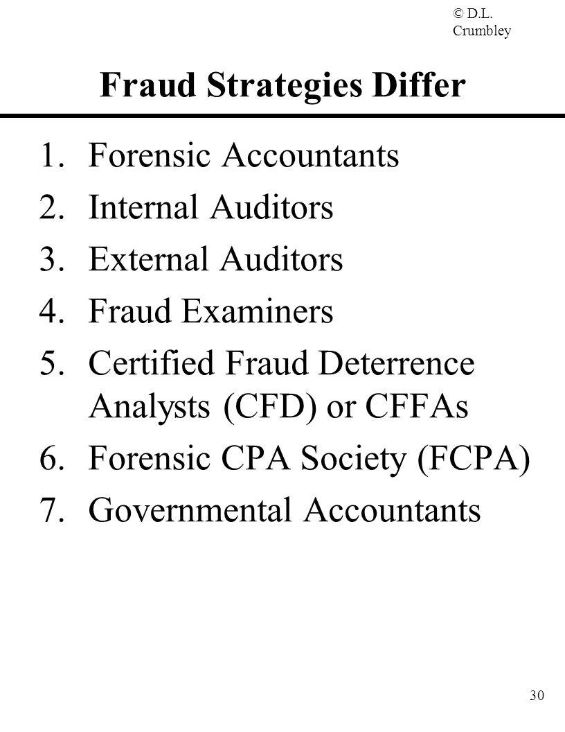 Fraud Strategies Differ